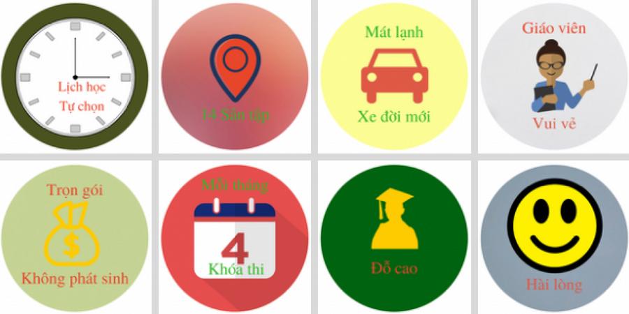 học lái xe hạng C tại Hà Nội